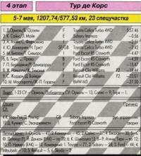 4-й этап, май 1994