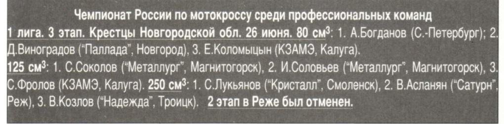 Чемпионат по мотокроссу среди профи (3 этап)