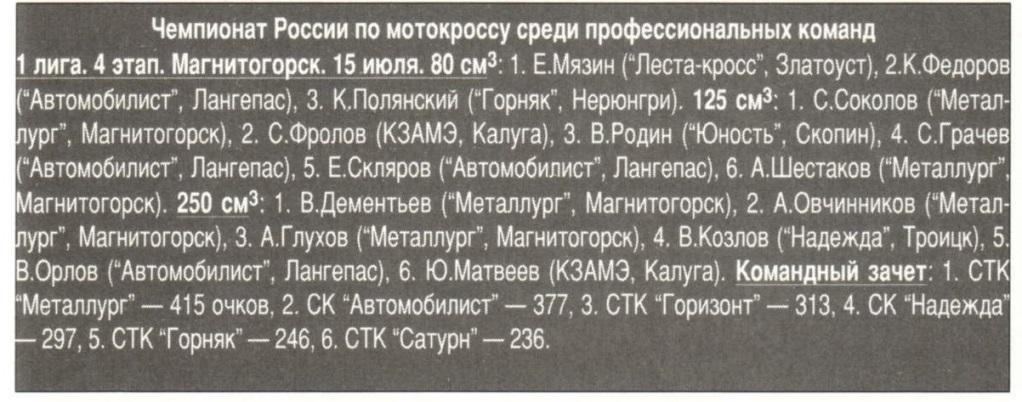Чемпионат по мотокроссу среди профи (4 этап)