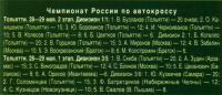 Чемпионат России по автокроссу
