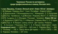 Чемпионат России по мотокроссу