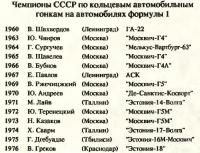 Чемпионы СССР по кольцевым гонкам