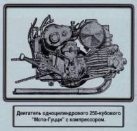 Двигатель одноцилиндрового Мото Гуцци