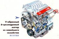 Двигатель семейства ECOTEK