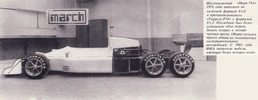 Марч-761 1976-го года