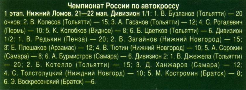 Первый этап чемпионата