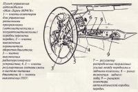 Пульт управления МакЛарен-МР4-8
