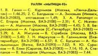 Результаты ралли Мытищи-93