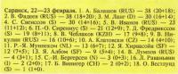 Результаты Саранского заезда