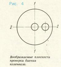 Рис. 4. Воображаемые плоскости проверки биения коленвала