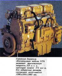 Серийный двигатель «Катерпиллер» модели 3176