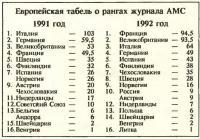 Табель рангов за 91 и 92 года