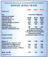 Технические характеристики БМВ 840 и 850