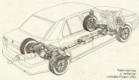 Трансмиссия и подвеска «Альфы-Ромео-155»